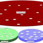 circles and lines representing entity-relationship domain models